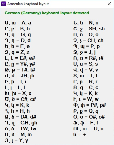 Transliter - αρμενικός Translit